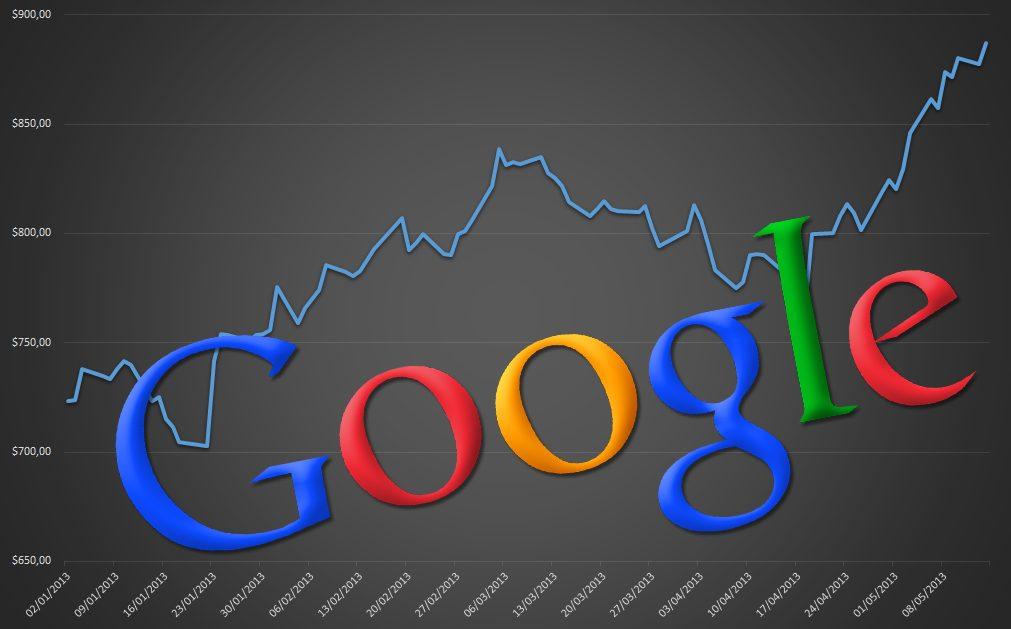Google I/O e o mercado de ações