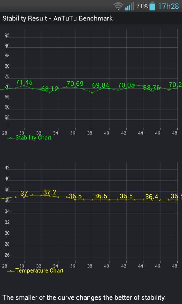 2013 05 26 17.28.17 - Review: LG Optimus G