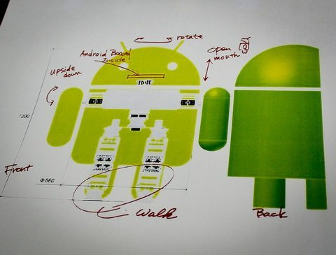 wpid lifesized android sketch