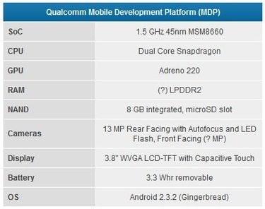 Qualcomm snapdragon msm8660