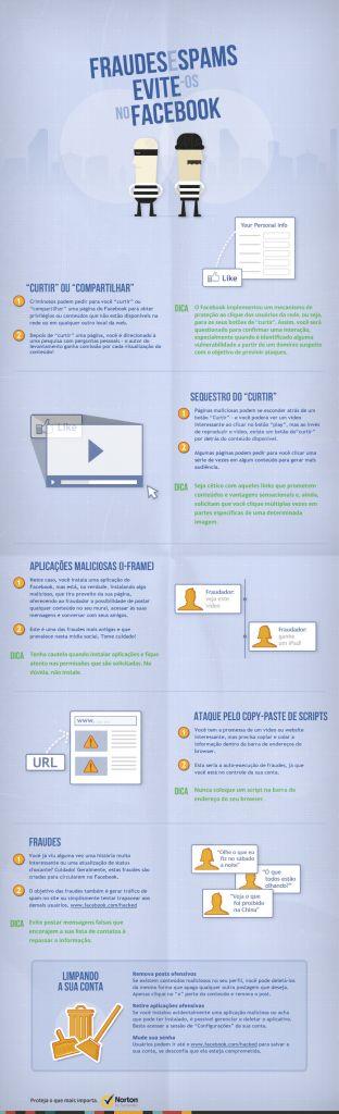 Infográfico Facebook - Veja dicas para evitar spams e fraudes no Facebook