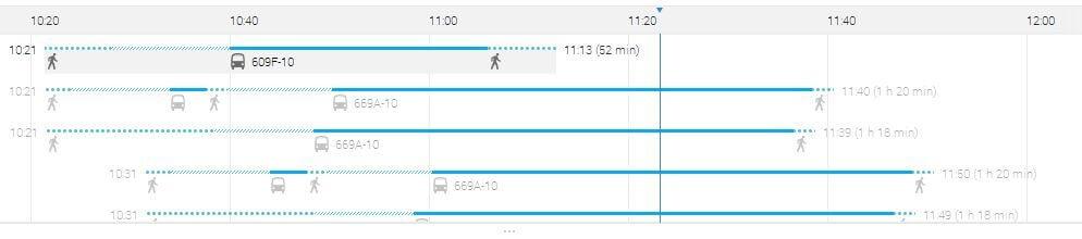 comparação transporte público - Preview: Testamos o Novo Google Maps