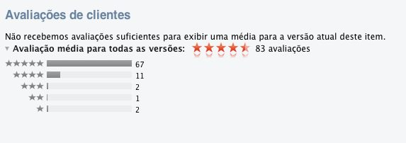 Reviews do app Flutter na Mac App Store
