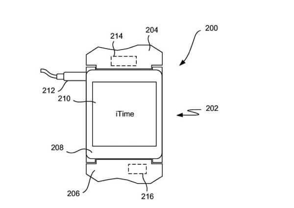 Patente da Apple revela relógio iTime