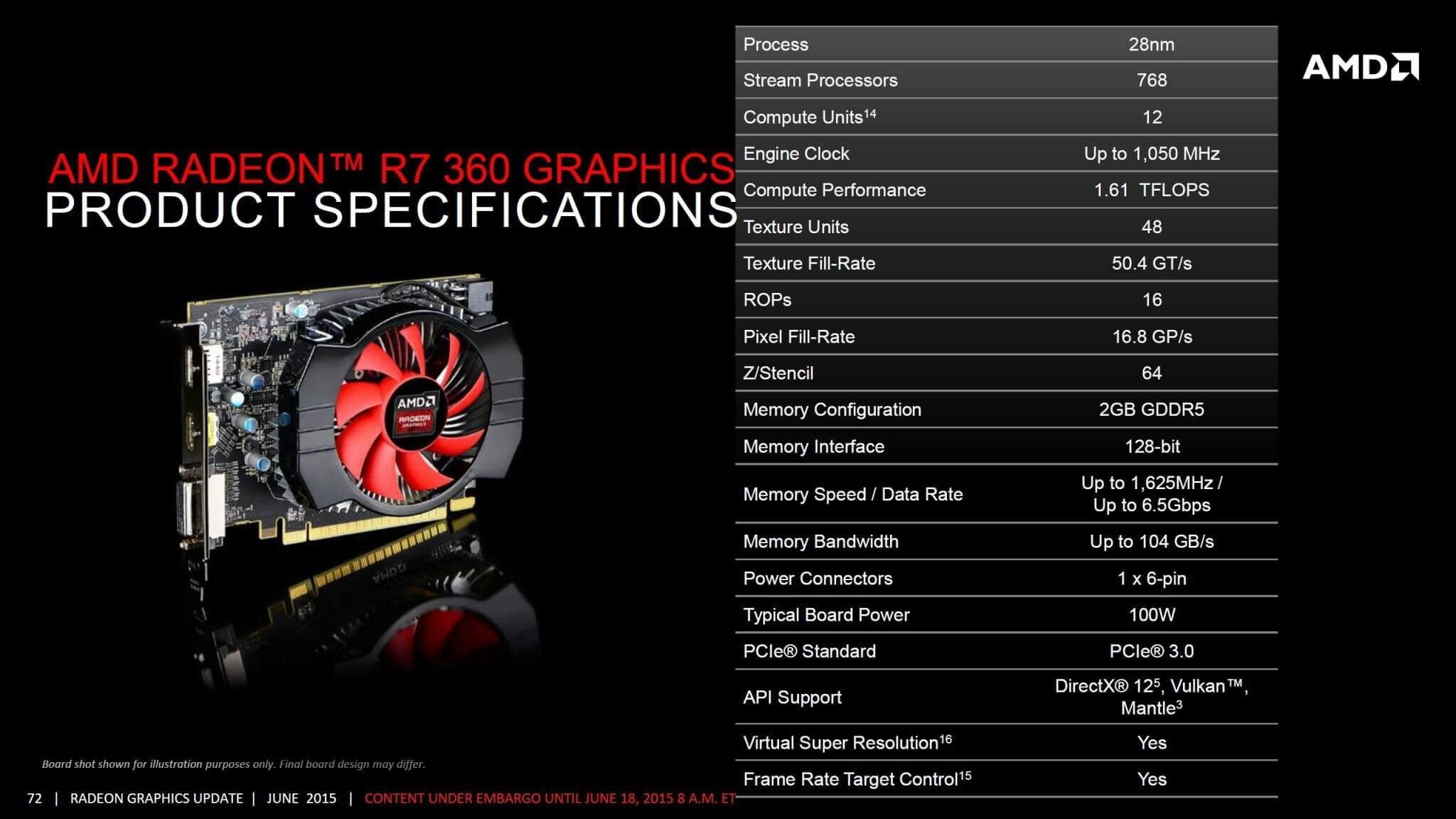Smt amd r7 300 series r7 360 specifications