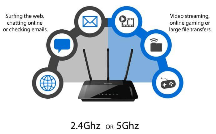 2,4 GHz ou 5 GHz: mais potência, menos alcance.