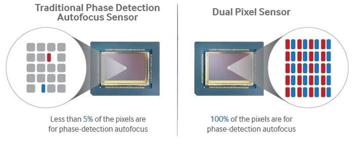 Isocell: samsung já está desenvolvendo câmeras duplas. A empresa aproveitou a edição xangai da mwc 2017 para apresentar a sua nova linha de sensores de imagem; câmeras duplas já estão a caminho