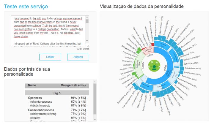 aaaaaaaaaaaaaaaaaaaaaaa 720x428 - Mapa astral 2.0: IBM Watson mostra que é melhor que Astrologia