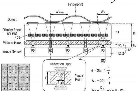 03 470x313 - Samsung registra nova patente de leitor de digitais sob a tela