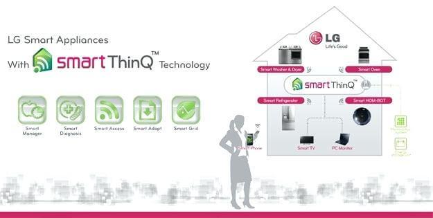 Novos produtos da Linha Branca da LG focam em Inteligência Artificial