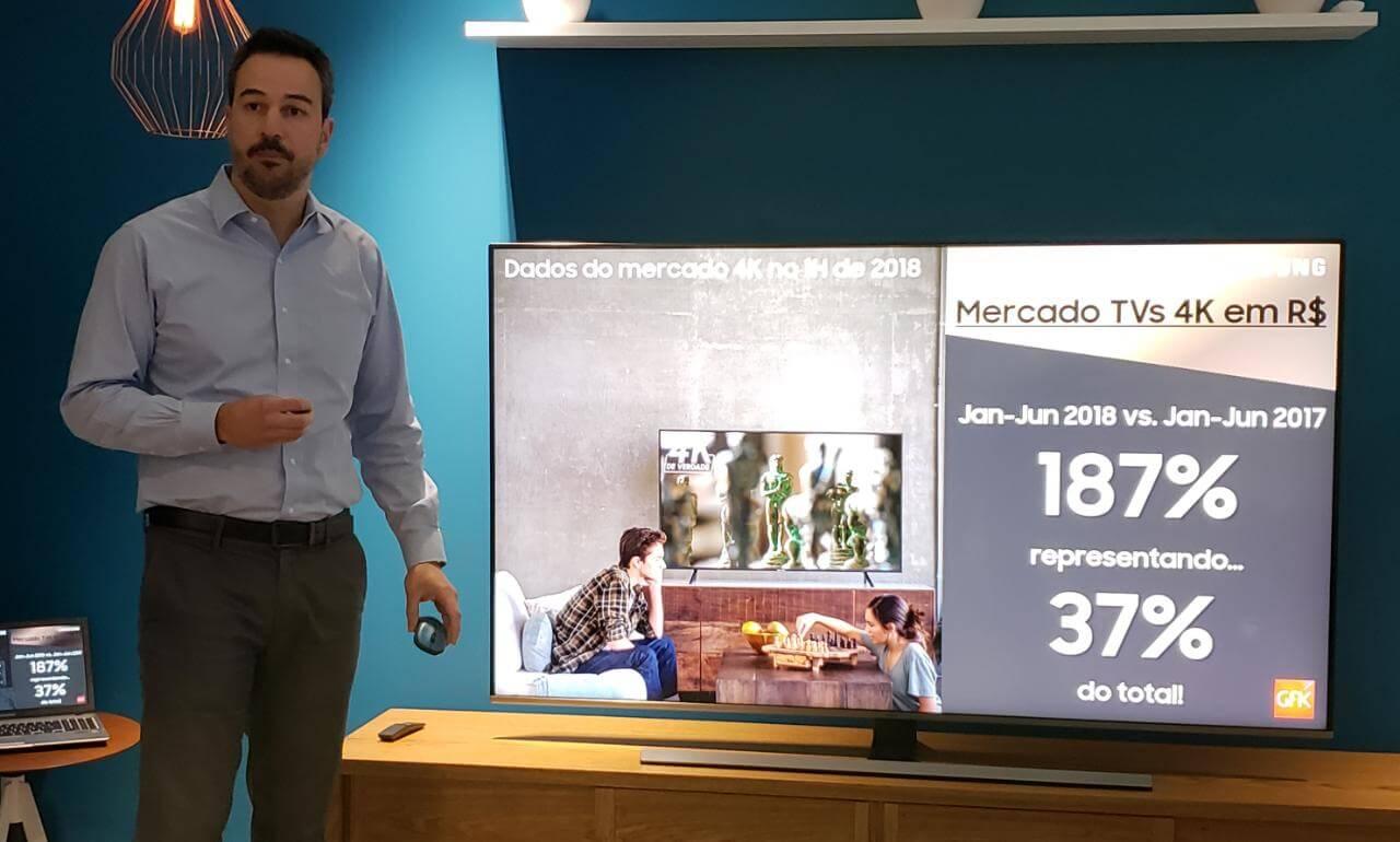 37% das vendas de TVs no Brasil já são modelos 4K/UHD
