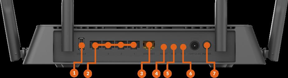 Traseira do roteador AC2600 fabricado pela D-LINK, mostrando todas as entradas e botões do aparelho.