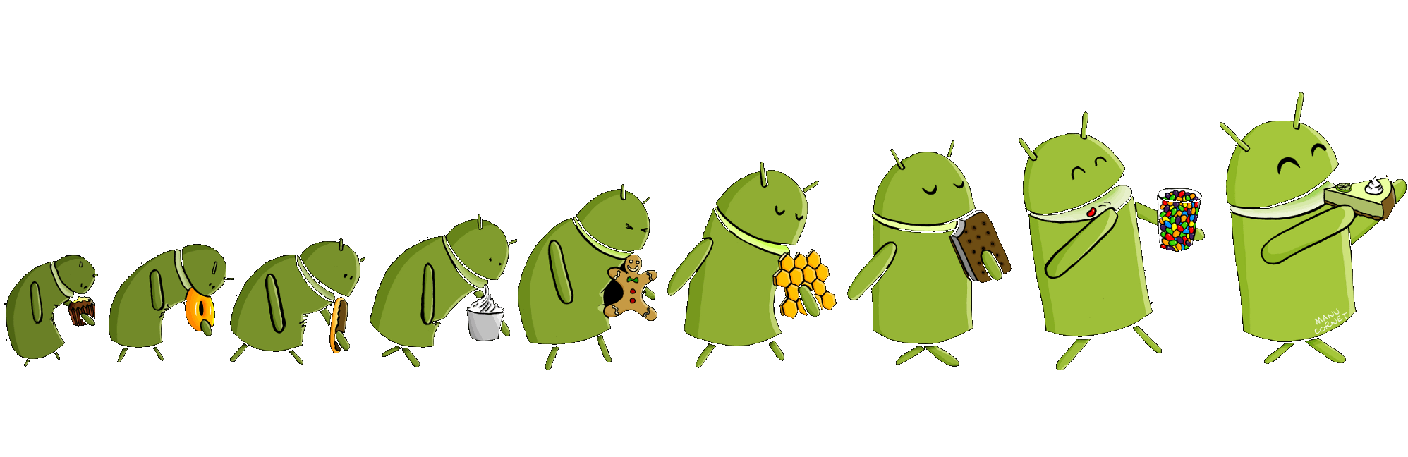 Android evolucao