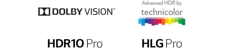 HDR10 Pro HLG Pro e Dolby Vision - Review: LG OLED C8, uma das melhores Smart TVs disponíveis no Brasil