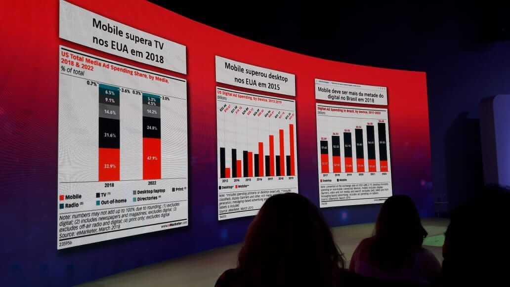 Vivo ads mobile day: tendências de propaganda para plataformas móveis. Aconteceu nesta quarta-feira (26) em são paulo, o mobile day, com tendências do mercado de públicidade para celular nacional, estratégias de marketing, cases de sucesso,os resultados da pesquisamobile brasil