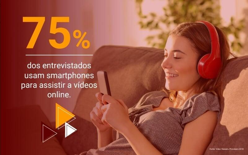 44% das pessoas para consumir vídeos no youtube