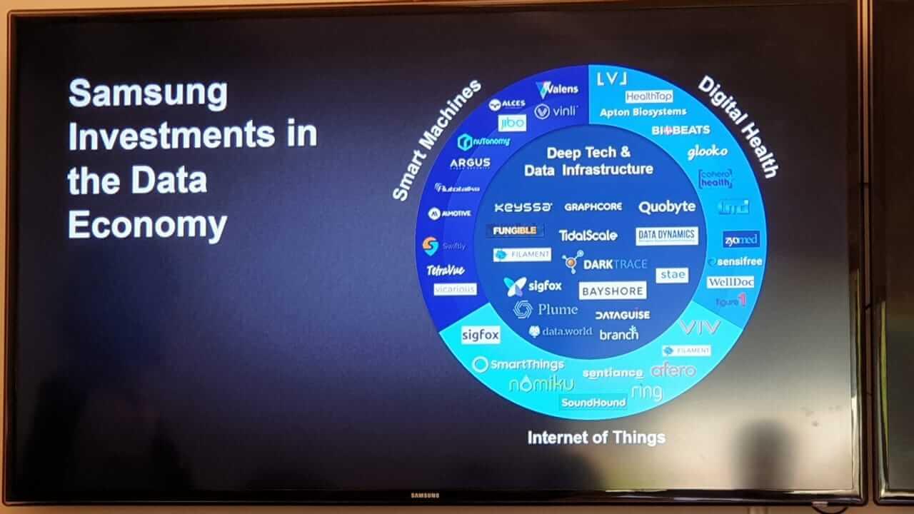 Samsung: conheça as estruturas norte-americanas da empresa em nosso tour. Visitamos os grande centros tecnológicos da samsung, tanto dentro quanto fora do vale do silício