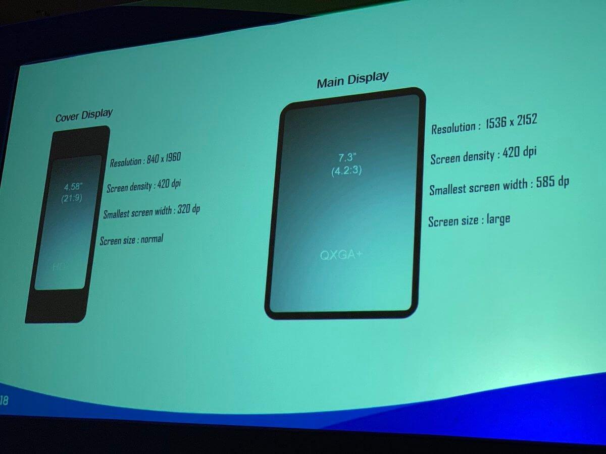 Samsung apresenta smartphone com a tela dobrável infinity flex display. Saiba tudo sobre o mais novo lançamento da samsung, tela dobrável que deve estar presente em um smartphone até o primeiro trimestre de 2019