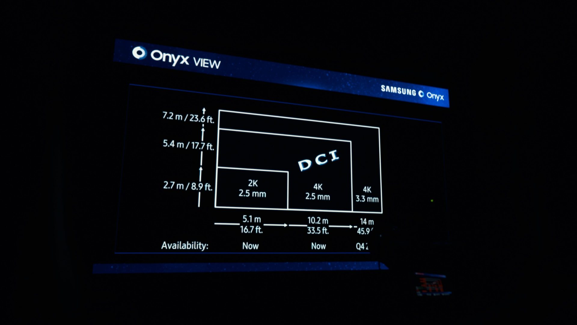 SAMSUNG ONYX - Samsung Onyx: primeira tela LED de cinema chega ao Brasil