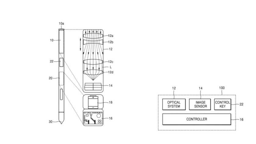 Samsung-s-pen-camera-patent-840x474. Jpg