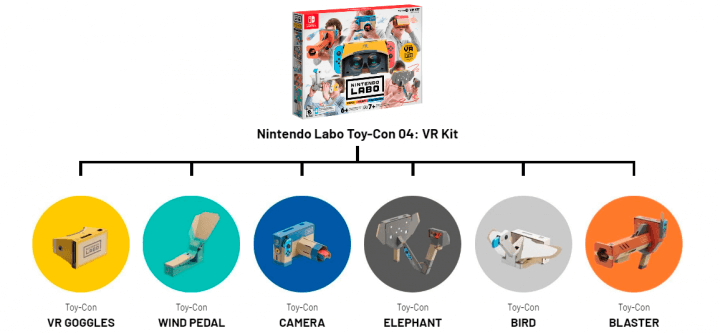 Kit Completo Nintendo Switch - Nintendo Labo Toy-Con 4