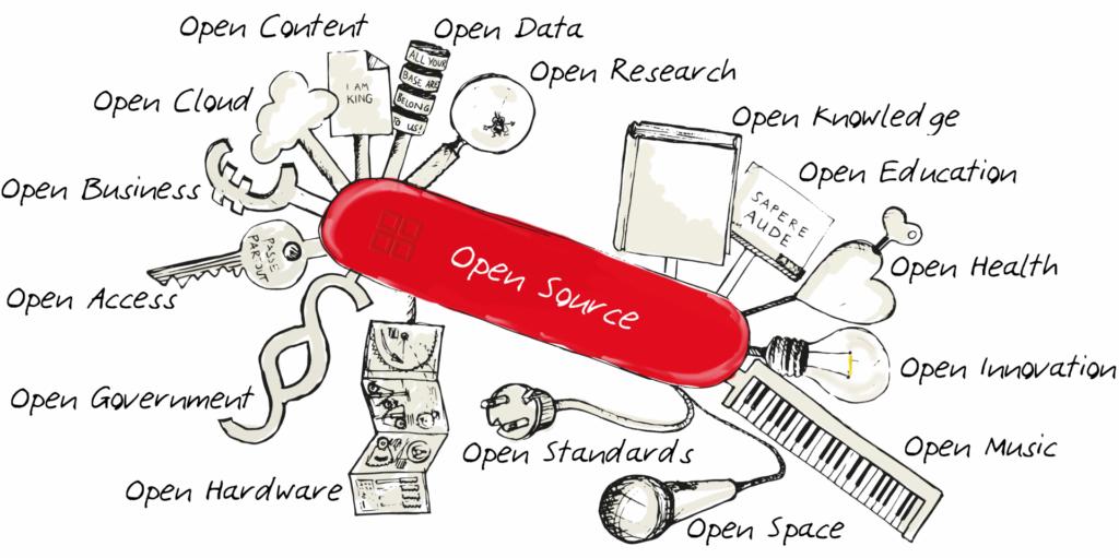 Móveis open source: sites oferecem mobílias para download com opções gratuitas
