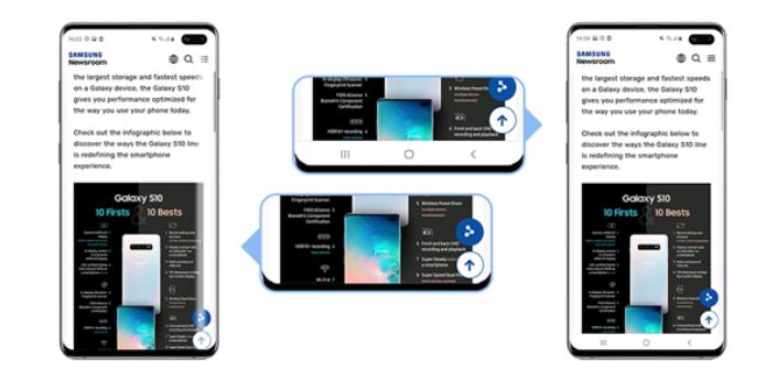 Controles por gestos se torna uma opção válida para os usuários que querem aproveitar ao máximo da tela