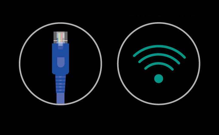 existe uma perda muito grande de velocidade quando a internet do cabo é convertida em wi-fi