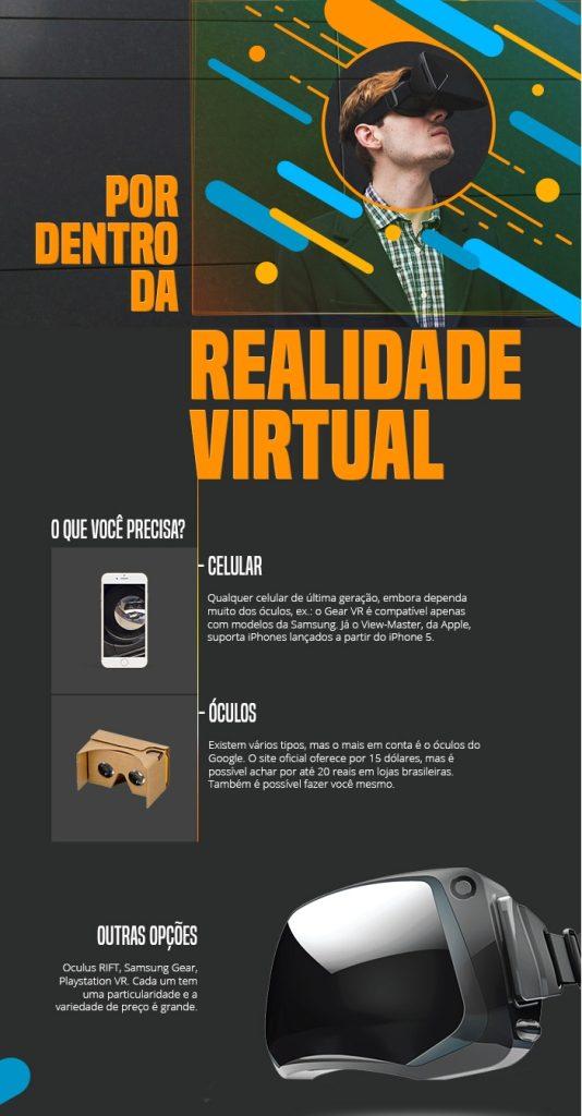 Realidade Virtual pode ser impulsionada com chegada da conexão 5G