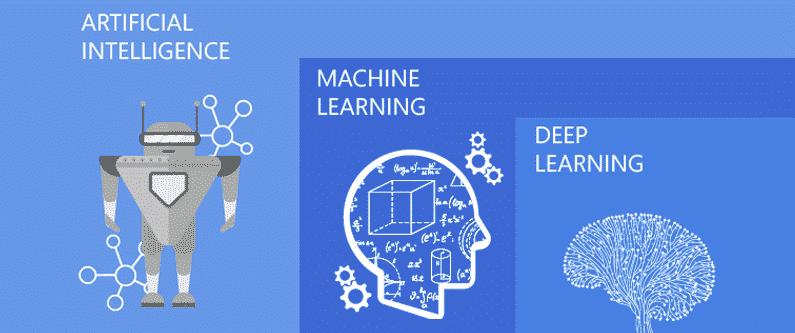Entenda o que é deep learning e como ele otimiza nossas vidas. A inteligência artificial está em constante evolução e o deep learning é próximo passo dessa ciência