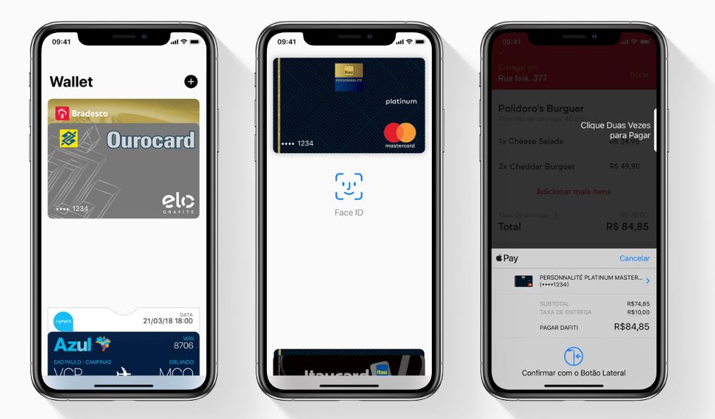 Apple Pay Cartões