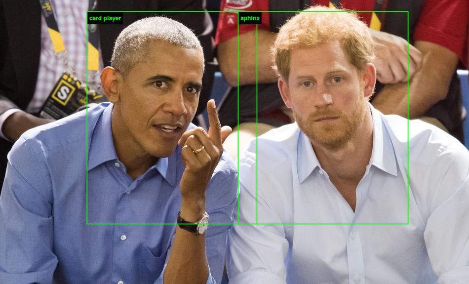 Barack Obama é classificado como um jogador de cartas enquanto o Pírncipe Harry como uma esfinge