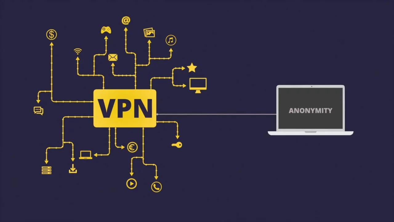 Os 5 melhores serviços pagos de VPN para proteger seus dados na web