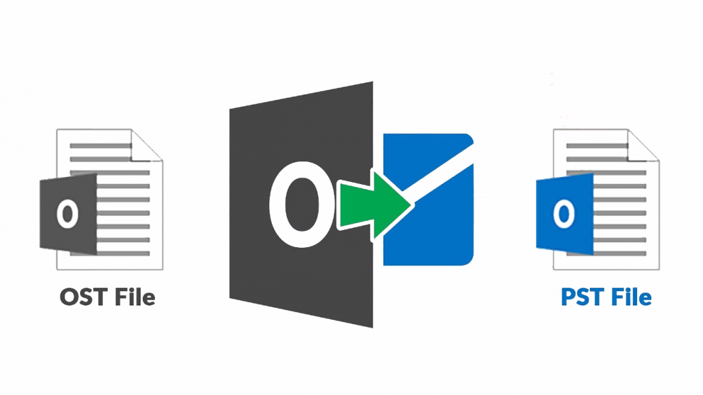 How to Open Convert OST to PST without Outlook