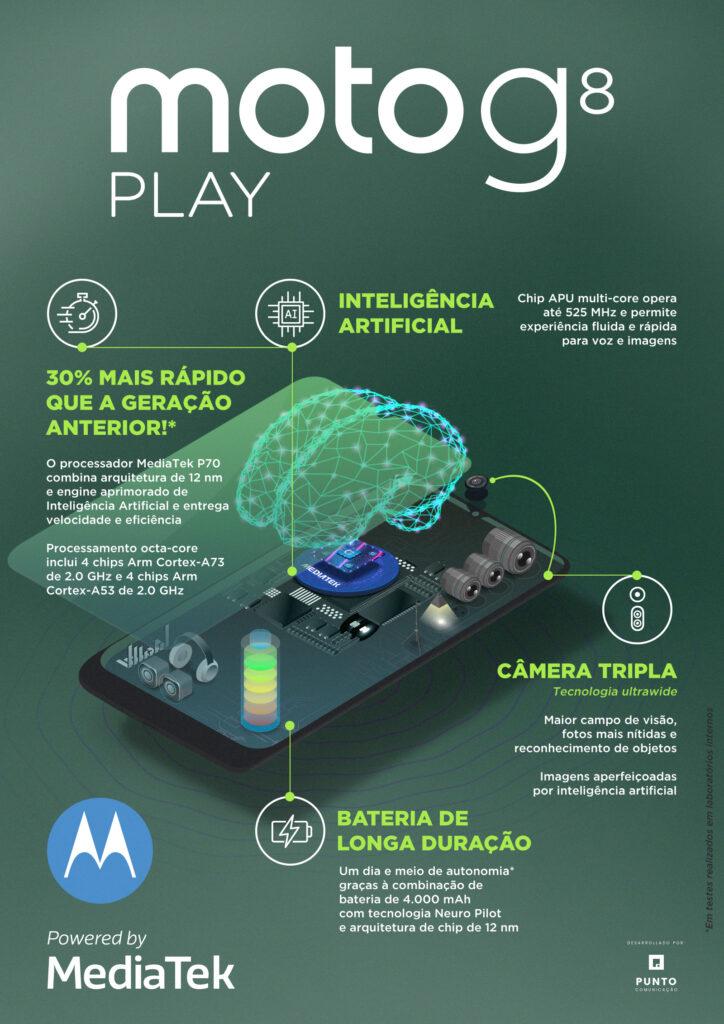 infográfico do Moto G8 Play