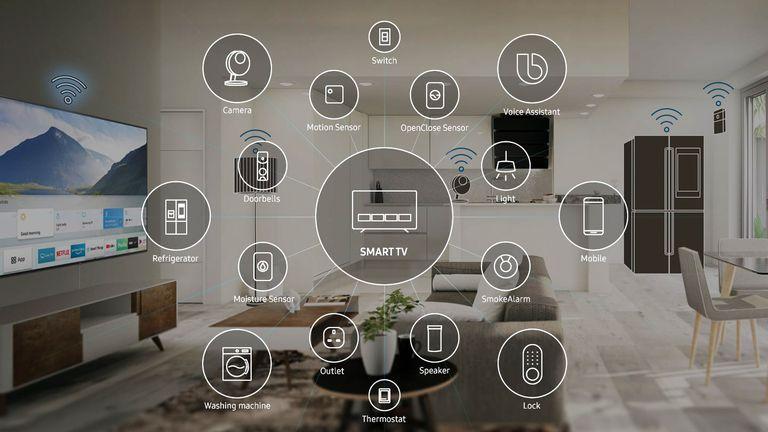Smart things funciona com tizen e outros sistemas compatíveis.