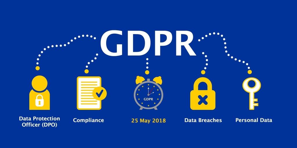 GDPR visa proteger a privacidade do usuário com uma série de regras para as empresas.