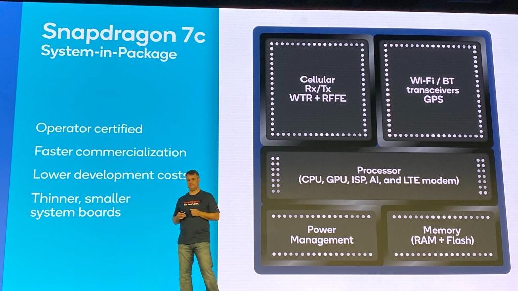 Especificações do Snapdragon 7c