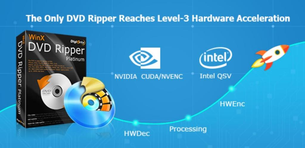 Aceleração de hardware do WinX com NVIDIA e Intel