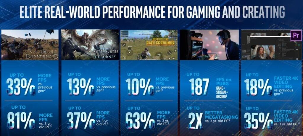 processador Intel Core 10ª geração