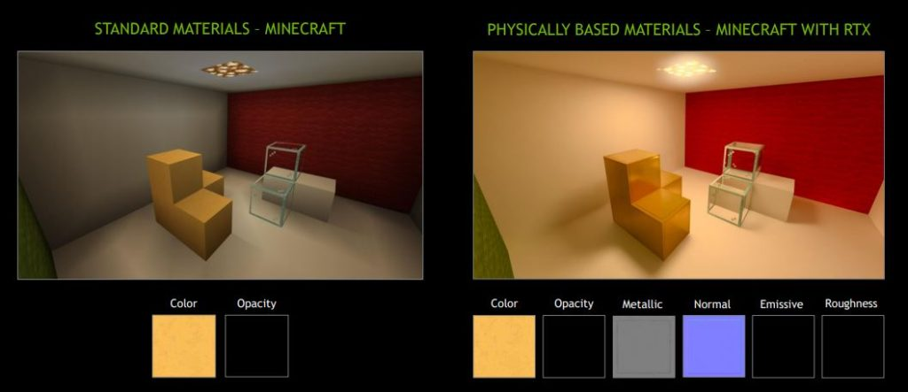 Minecraft com rtx