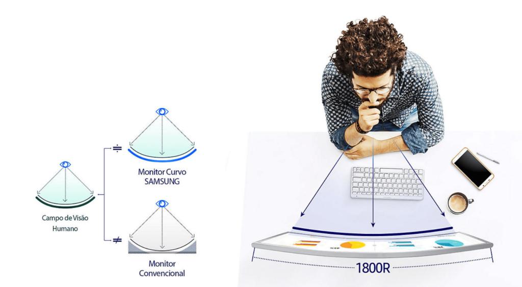 Monitor curvo da samsung para usar durante o home office