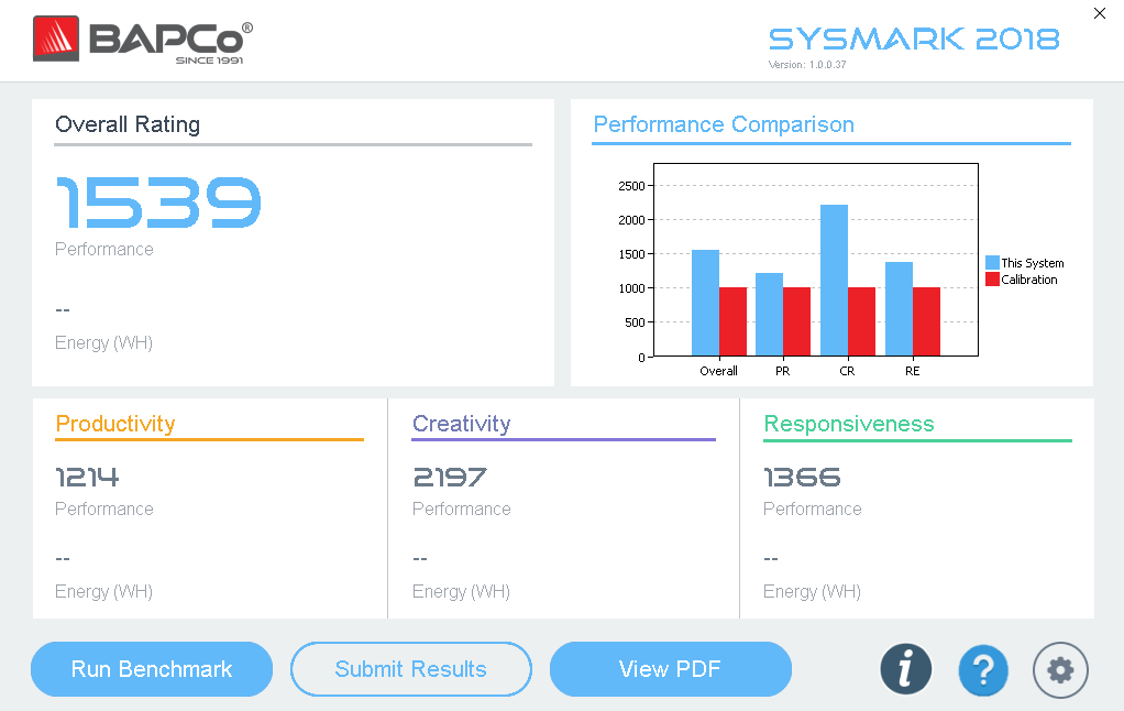 Interface sysmark, um benchmark