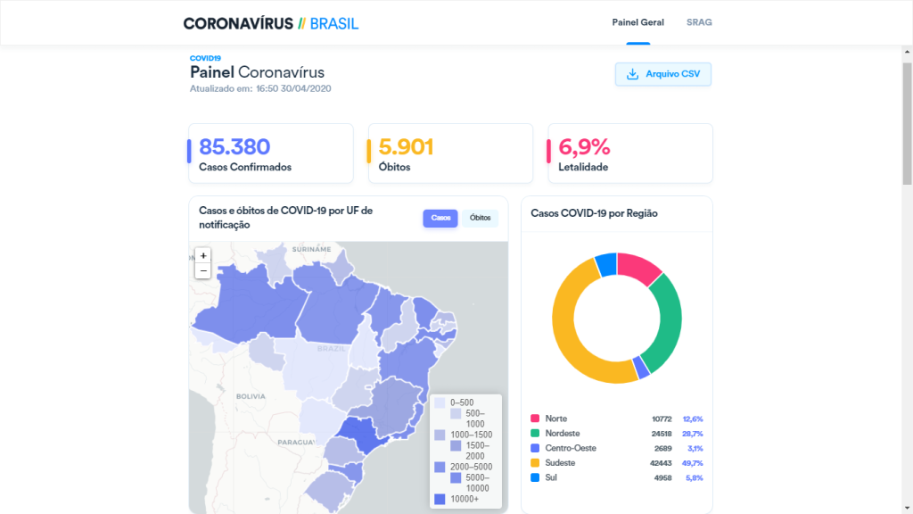 Tela da plataforma Coronavírus Brasil