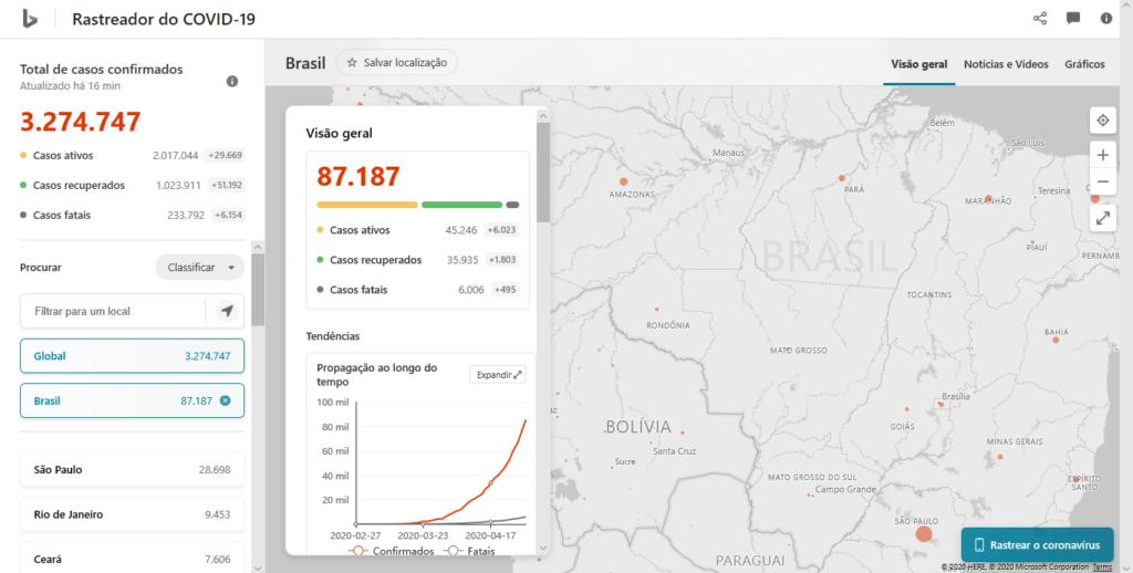 Tela do app COVID 19 Tracker