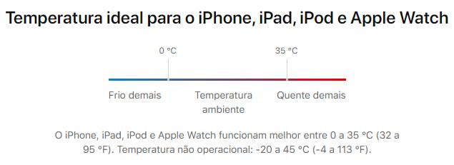 Apple troca a bateria do iphone de graça de acordo com os ciclos de bateria, aprenda em 2 passos!