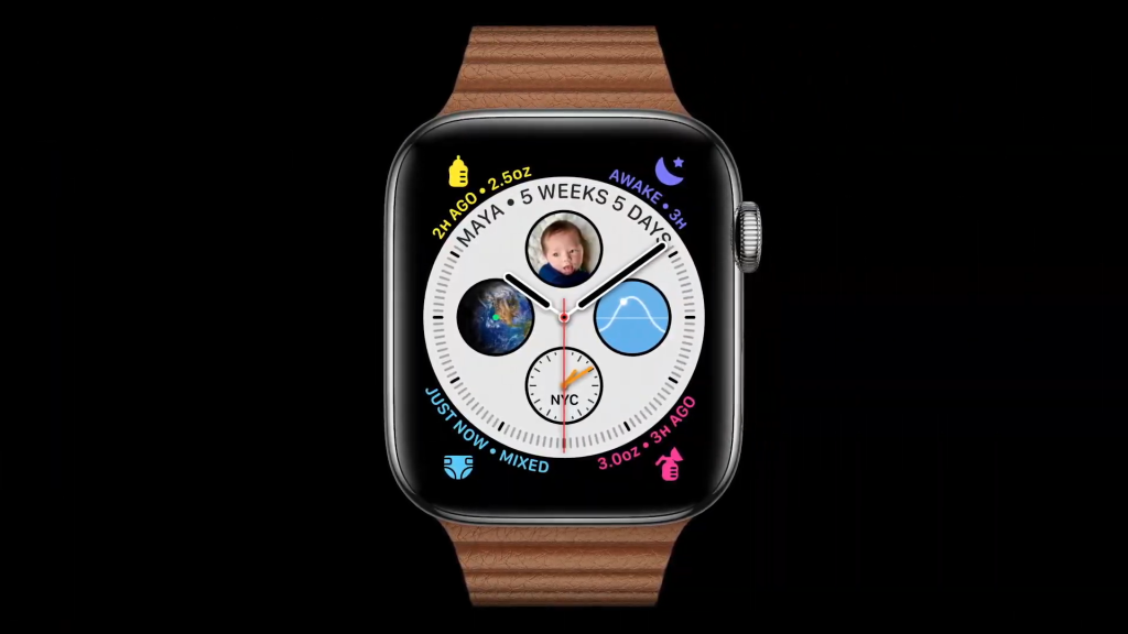wwdc 2020 apple watch