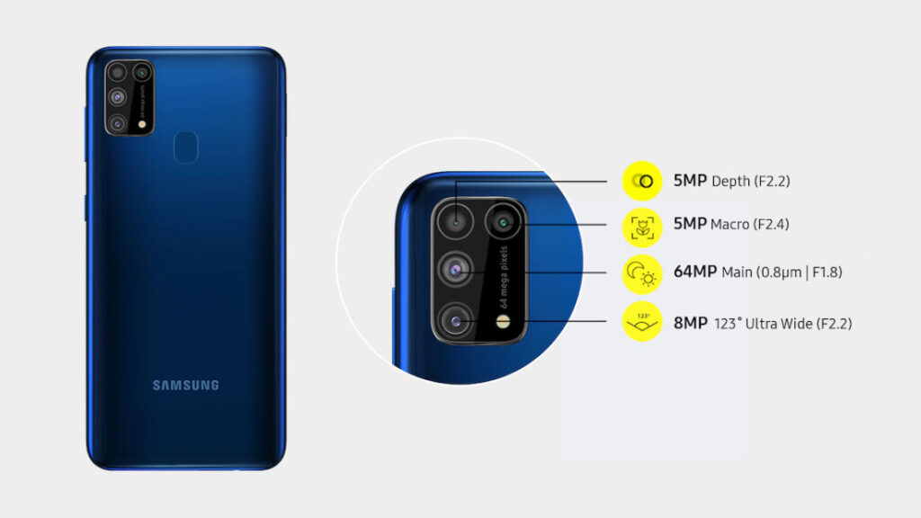 Câmeras do novo Samsung Galaxy M31