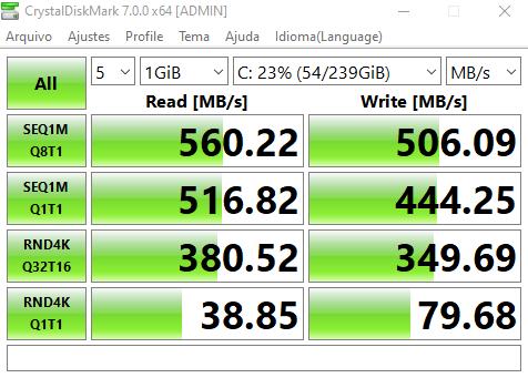 REVIEW: SSD KC600 da Kingston, um dispositivo de ótima performance