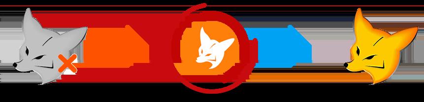 Imagem: reprodução/recovery toolbox for dbf